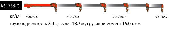кму канглим 1256